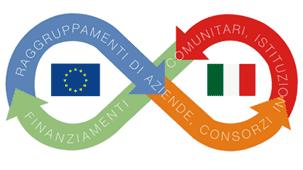 partenariato italia serbia